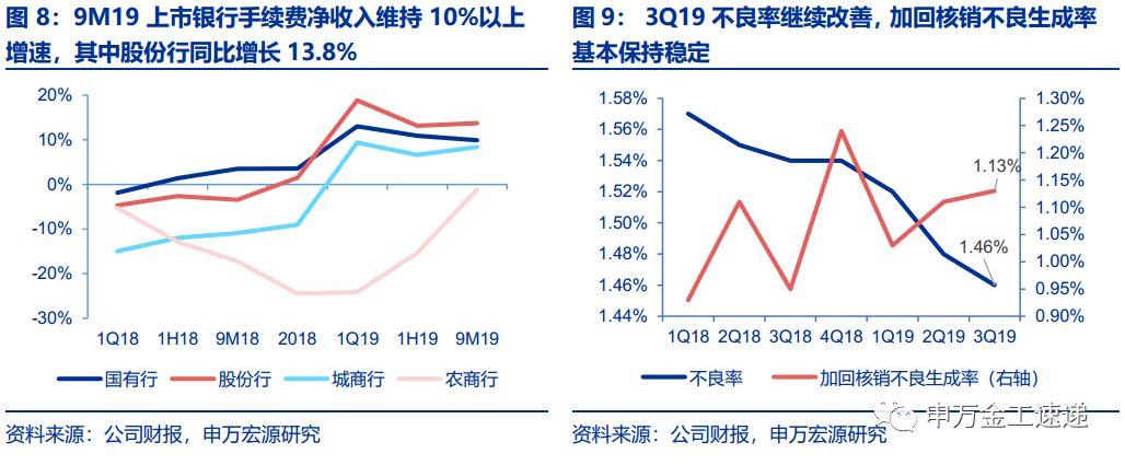 華寶中證銀行ETF投資價值分析——指數基金產品研究系列報告之十一