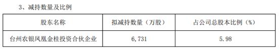 水晶光电22.5亿定增 募资扩产能否扭转利润率下行?