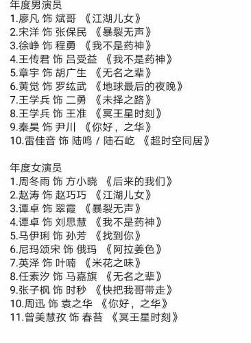 年度男女演员名单