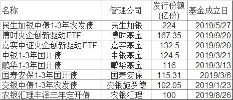 苹果被曝正积极测试京东方屏 年底定是否纳入供应链