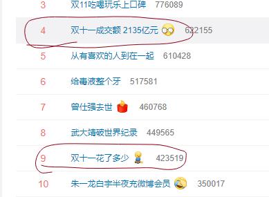 """""""淘宝退款崩了""""上微博热搜 有人为""""剁手""""推迟手术拿生命在淘宝?"""