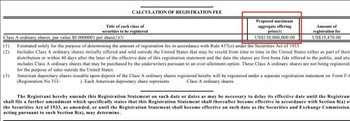 房多多赴美IPO拟募1.5亿美元 或成中国产业互联网SaaS第一股!