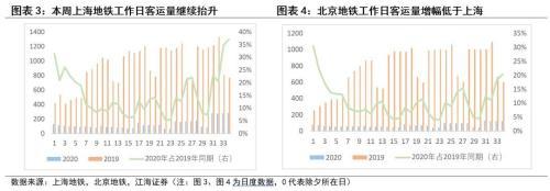 全球市场恐慌 债市情绪独好——江海证券债市策略2020-2-28