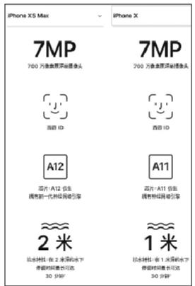 苹果官网对抗水特性的描述