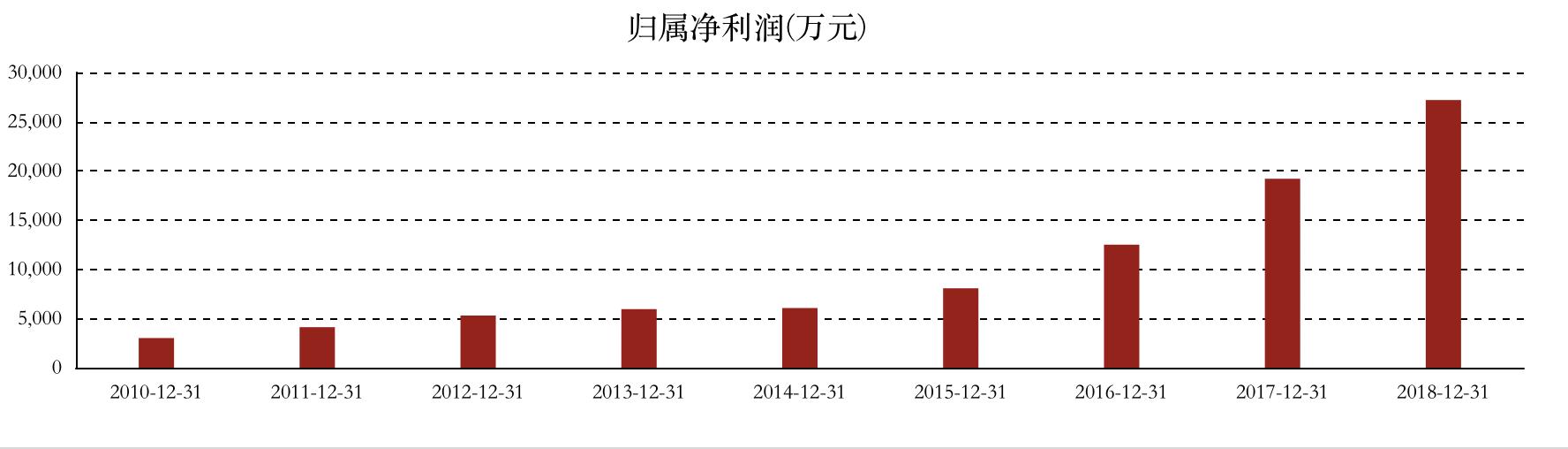 汇丰控股耗资3.72亿港元回购659.74万股