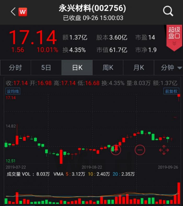 广州基金国际料中期亏损减少