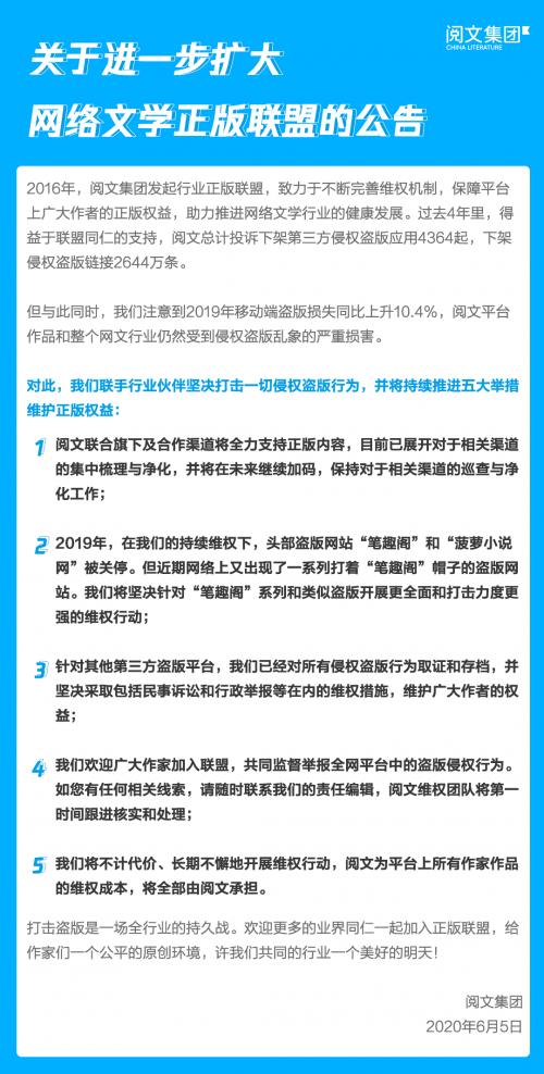 """网文盗版年损失56.4亿 阅文五大举措严打""""笔趣阁""""等盗版"""