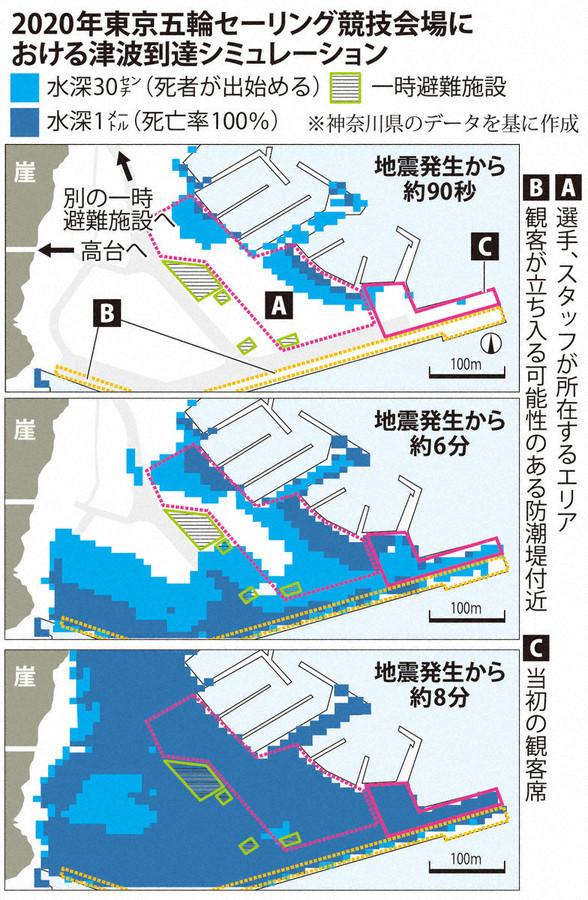 湘南港帆船比赛场地生海啸时的模拟图(每日新闻)