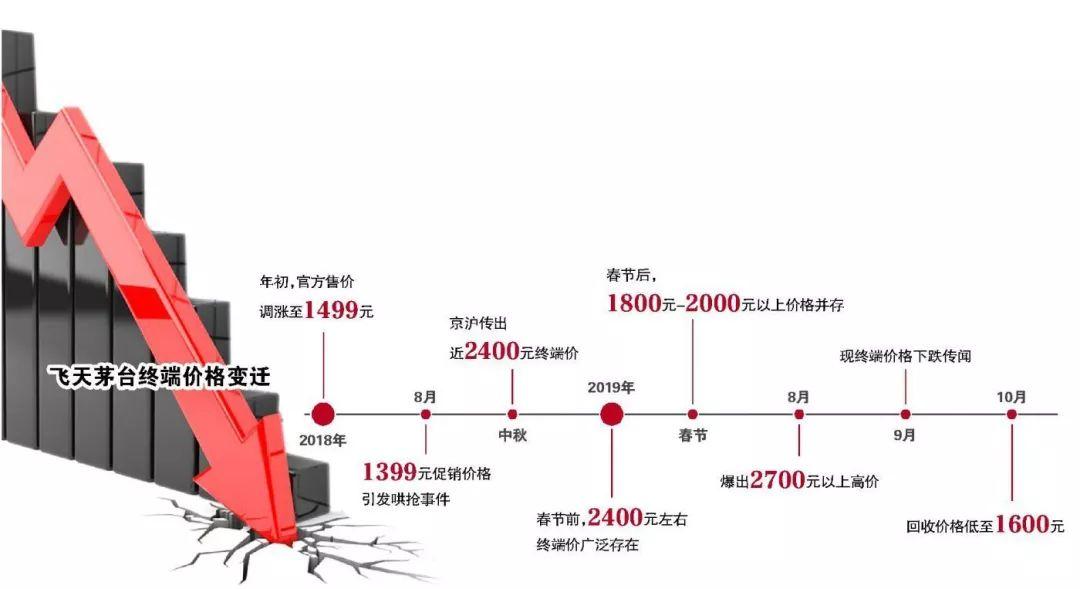 光大证券10月策略:择机继续增配科技股