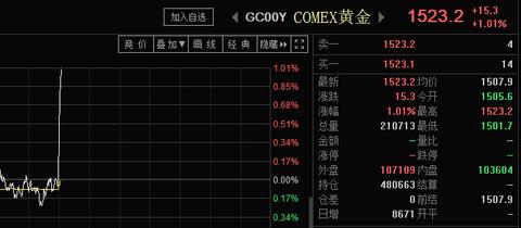 银泰资源百亿并购资产负债率12.41% 流动性充足