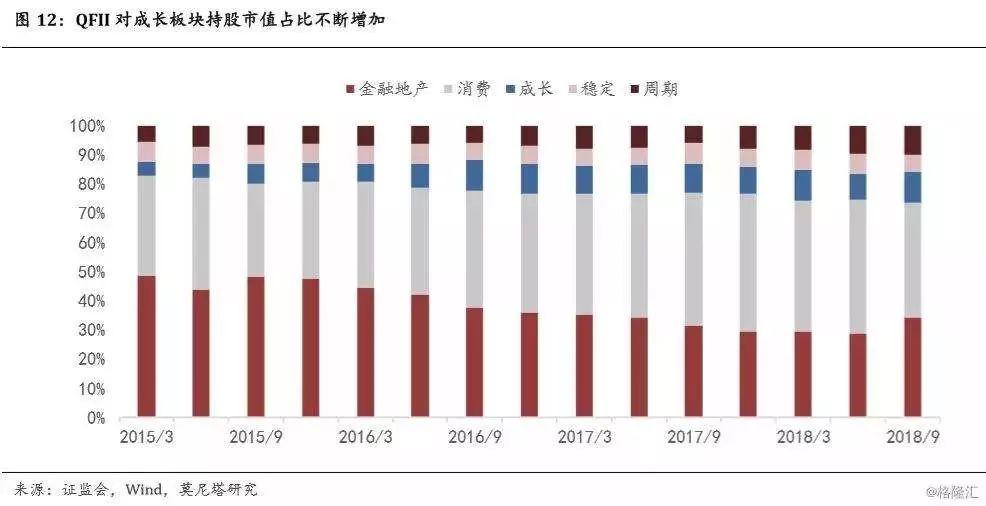 """""""股市巫师""""程定华:三大结论判断2019A股牛市走势"""