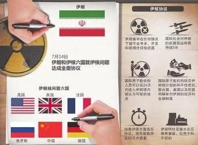 ▲资料图片:2015年7月,伊朗和伊核六国就伊核问题达成全面协议(视觉中国)