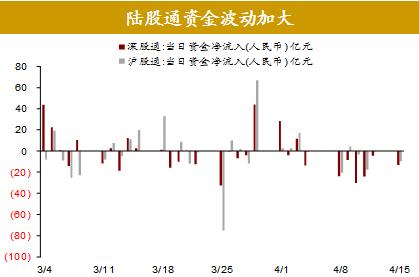 2019四級經濟危機_...全球資產價格 2019.3.25 2019.4.7