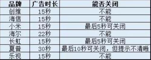截图自江苏省消保委官方微信公众号