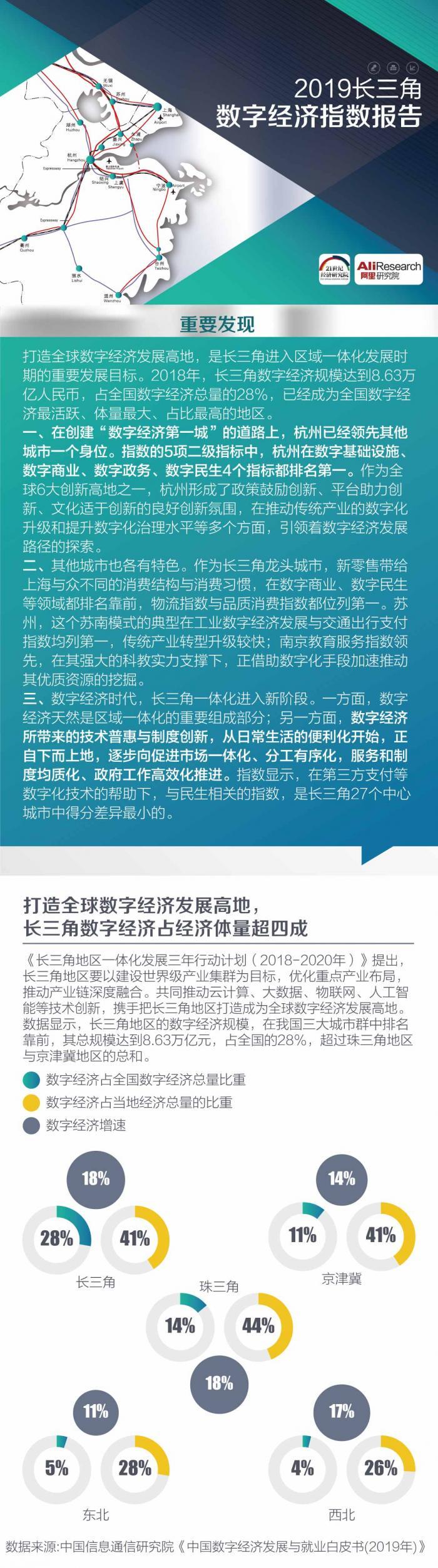 上海决定建立金融稳定协调联席会议制度