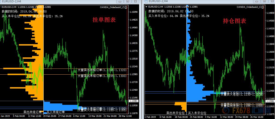 欧市盘前:原油涨势喜人 美元强势黄金苦不堪言