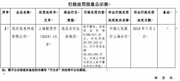 华林证券:2019年全年营收超10亿元净利润近4.47亿