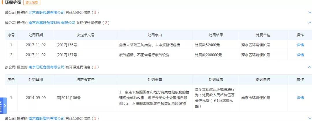 旺旺中年危机:旗下公司违法排污 市值飘去600亿港元