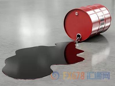 OPEC成员国爆发的政治危机,石油供应增添新风险