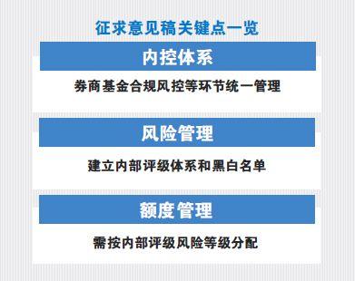 北京股商公�_公募债券投资监升级基金与券商风控要求将统一 公募_新浪