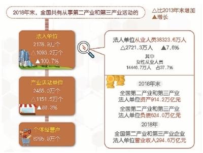 联通5G规模组网项目基站租赁采购公示:华为入围