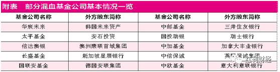 """南财快评:为何中国债券""""风景独好"""""""