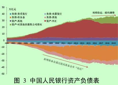 """公告现""""阴阳""""数据华侨城究竟有多少投资性物业"""