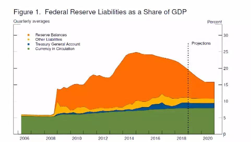 美联储主席鲍威尔:货币政策的正常化与未来之路_外汇交易机器人