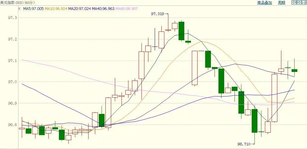 G20共识提振市场 外资涌入A股人民币汇率大幅升值
