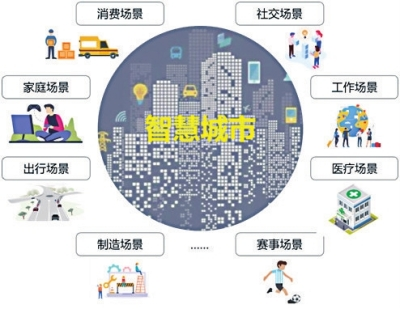 拥抱5G时代共话智慧城市梦
