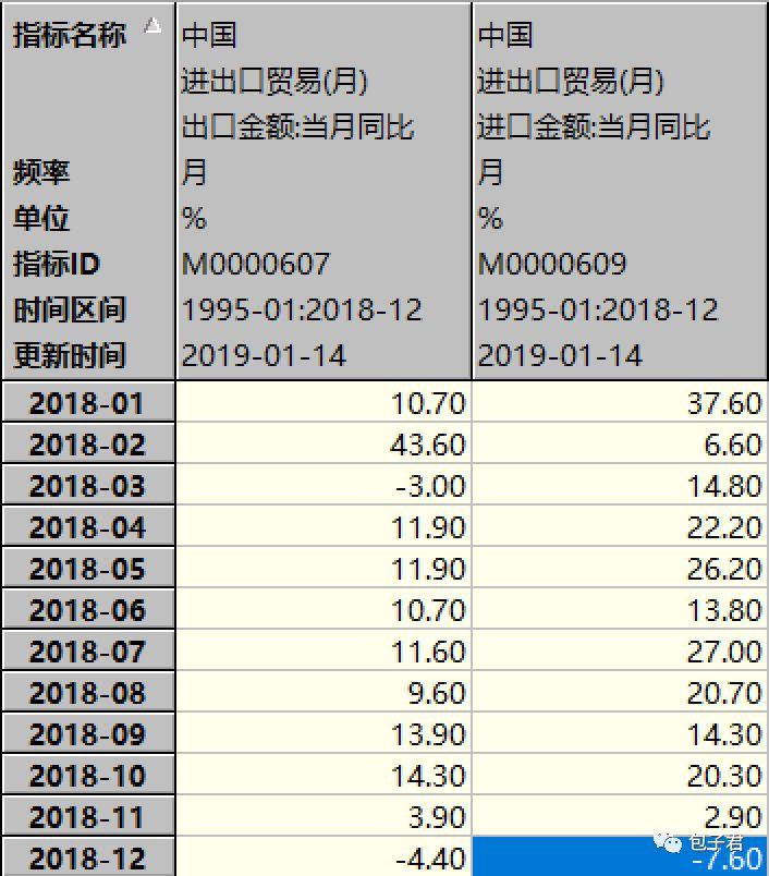QFII额度增加一倍对A股是个大利好?