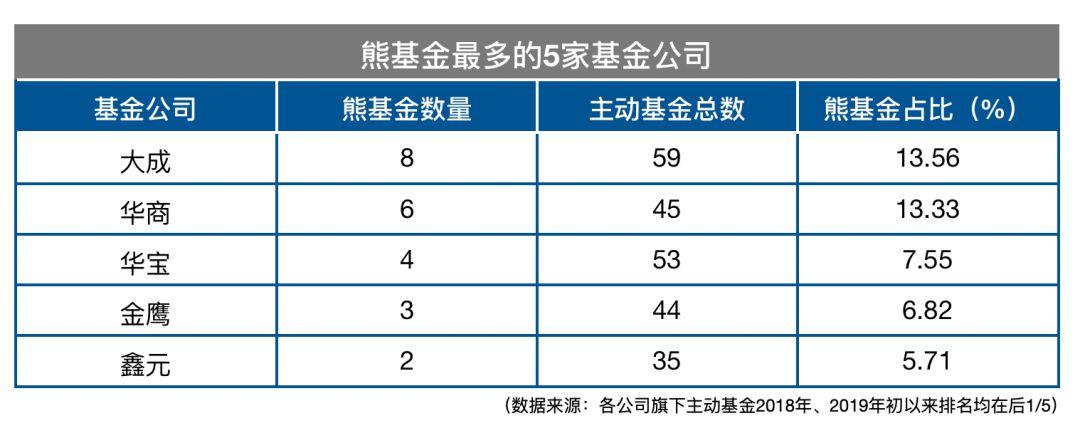不再并表苏宁易购后 估值560亿的苏宁金服拟独立上市