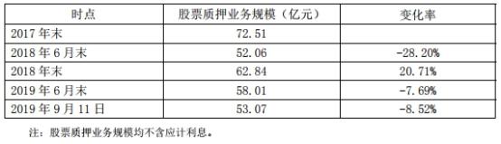 温氏股份:9月份商品肉猪销售均价环比上升25.73%