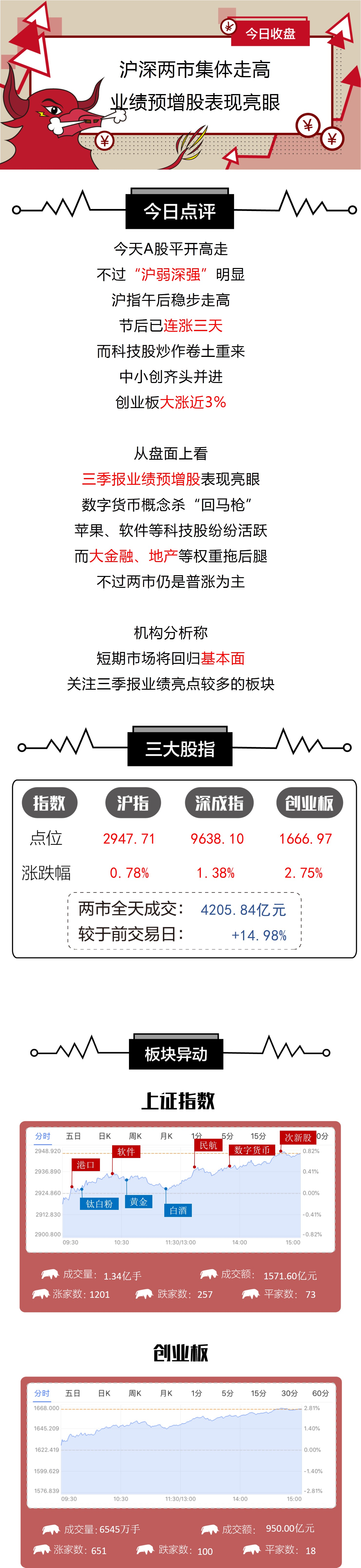 殷剑锋:为什么中国房地产拐点和人口拐点不重合