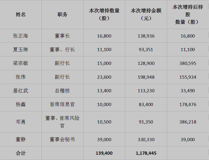 """临港新片区揭牌 金融机构""""尝鲜""""新政"""