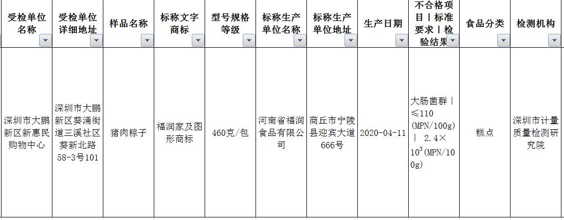 数码配件D31932BAB-319