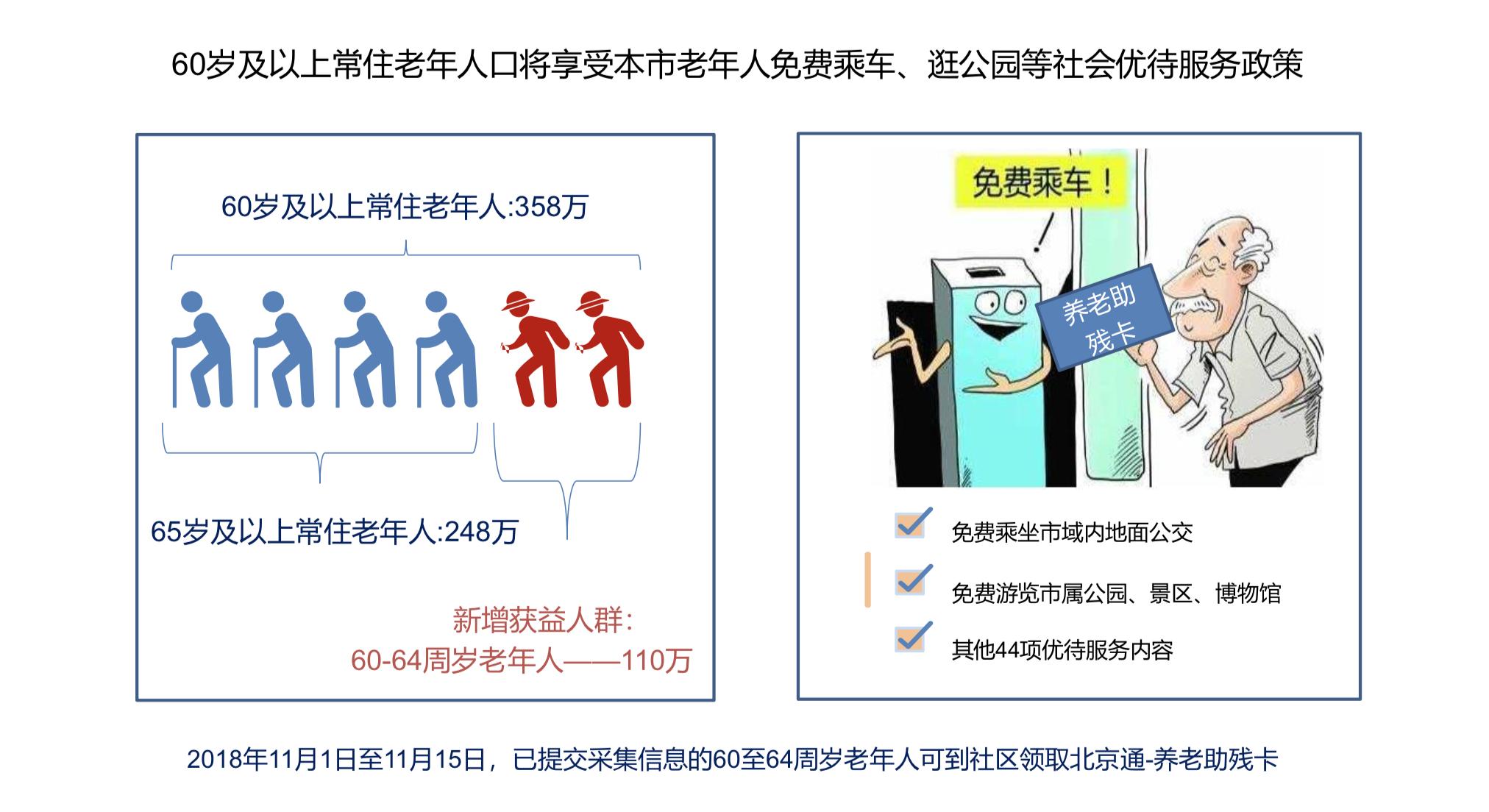 北京市民政局供图