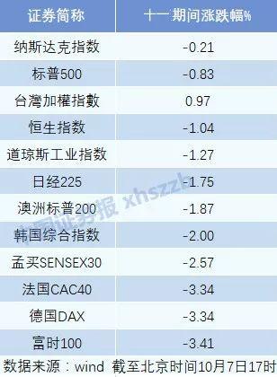中国人寿组织架构大调整 发力大个险