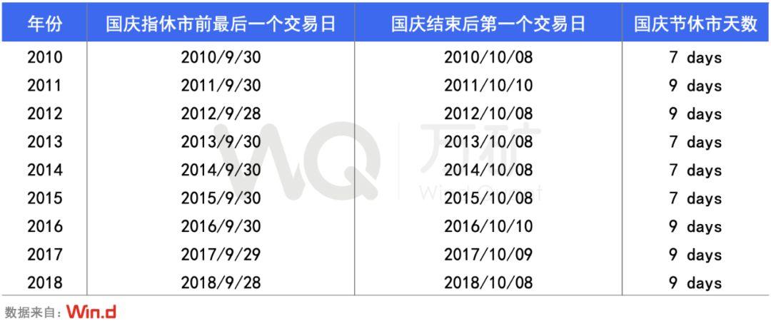 iPhone 11销量超预期 苹果股价创历史新高