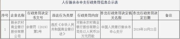 """「亚搏体育app下载」刘杰""""一拖四十""""再发新品  广发基金挂名现象达八成"""