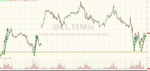 油价大跌近3% OPEC会议推迟做出产量决定_智能交易系统
