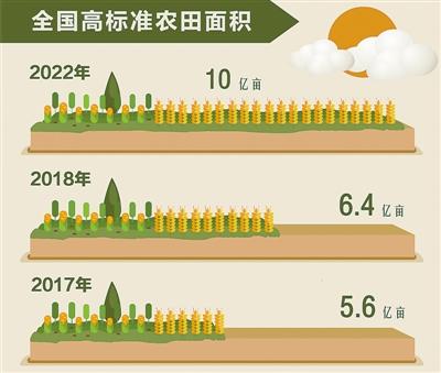 邱寒:中国金融业的发展科技化是一个无法避免的过程