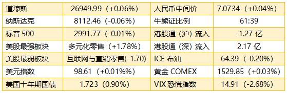渣打杨京:银企如何管理利率、汇率波动?