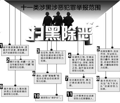 粤纪委:党干部不得称领导老大_天津壹年科技有限公司