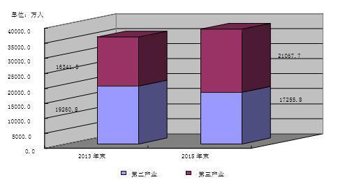 海南首次举办外籍人才集中招聘会723个岗位虚位待才