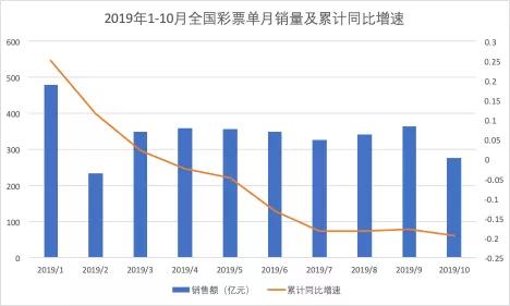东吴证券:2月金股组合收益3.9%3月荐股名单出炉