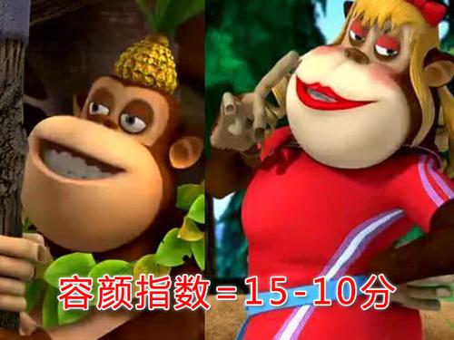 熊出没吉吉国王_熊出没容颜指数一览,女装吉吉国王只有10分,他却比吉吉还低!