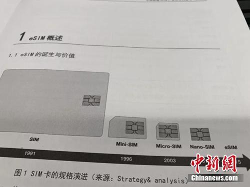 SIM卡演进。图片来源:中国联通eSIM产业合作白皮书截图。