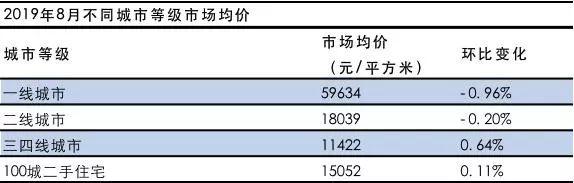 午评:港股恒指涨0.59% 瑞声大涨5%百济神州大跌逾8%