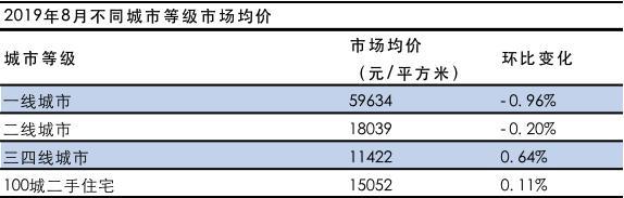 半年偿债212亿元 世茂股份负债不降反升